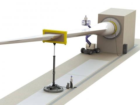 MTS Wind Turbine Blade Fatigue Test Solutions